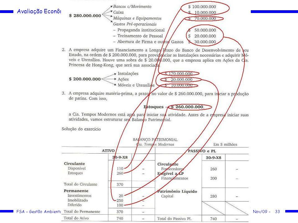 Avaliação Econômica Ambiental FSA – Gestão Ambiental - JCB 33Nov/09 -