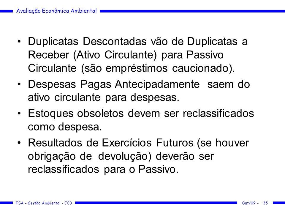 Avaliação Econômica Ambiental FSA – Gestão Ambiental - JCB Duplicatas Descontadas vão de Duplicatas a Receber (Ativo Circulante) para Passivo Circulan