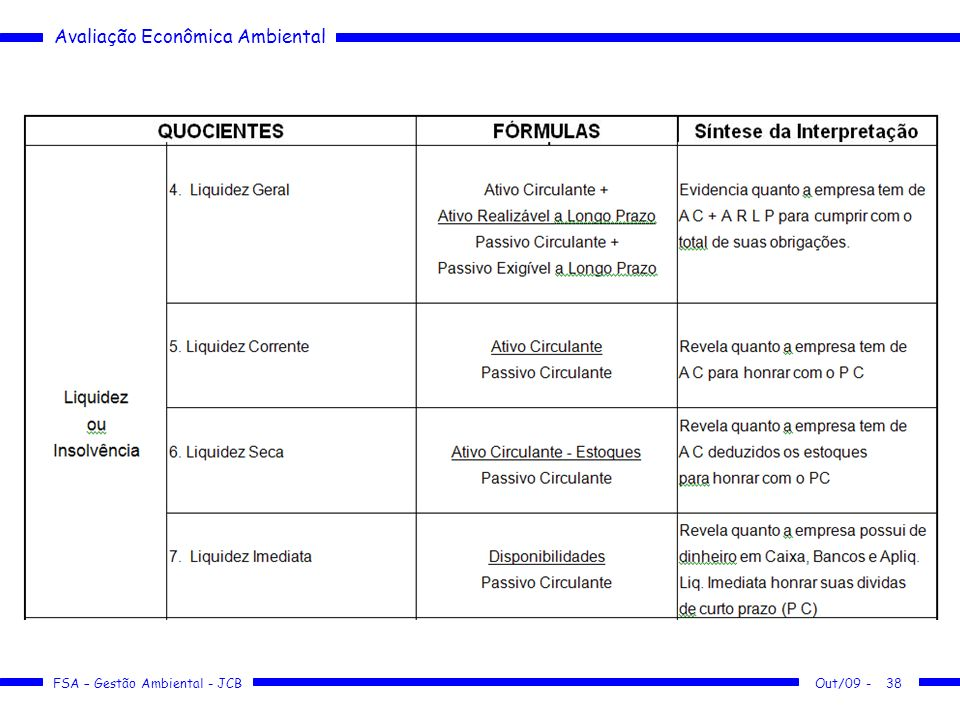 Avaliação Econômica Ambiental FSA – Gestão Ambiental - JCB Out/09 -38