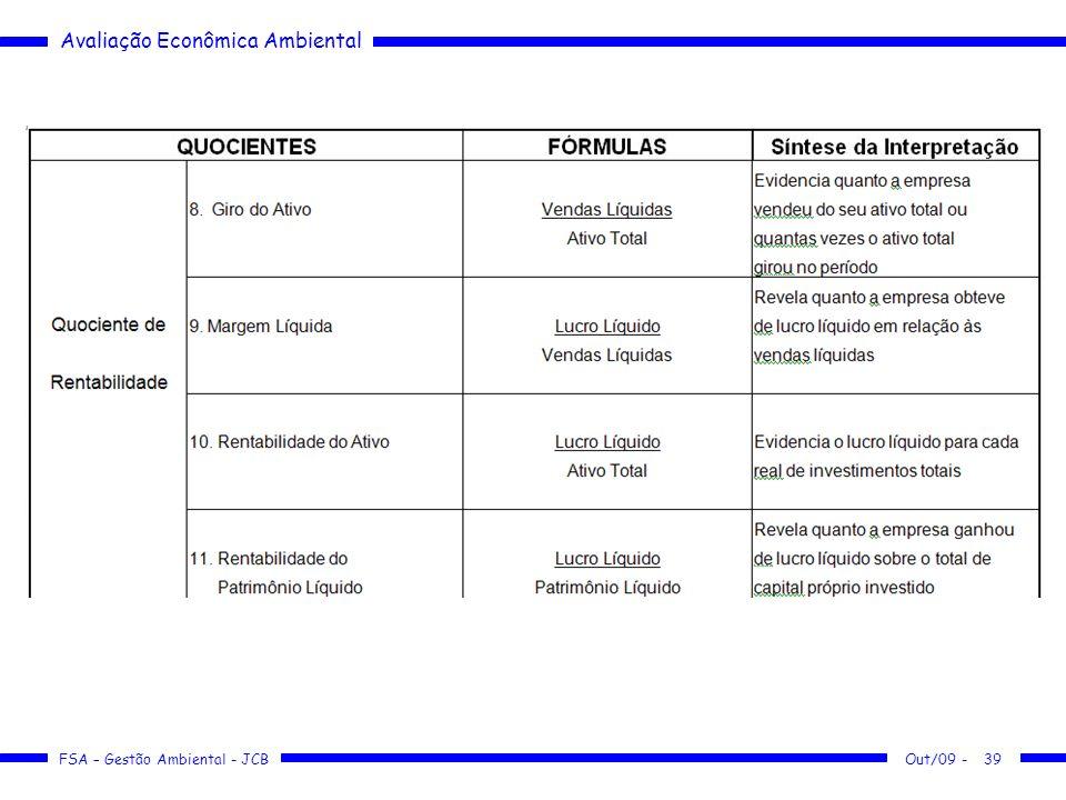 Avaliação Econômica Ambiental FSA – Gestão Ambiental - JCB Out/09 -39
