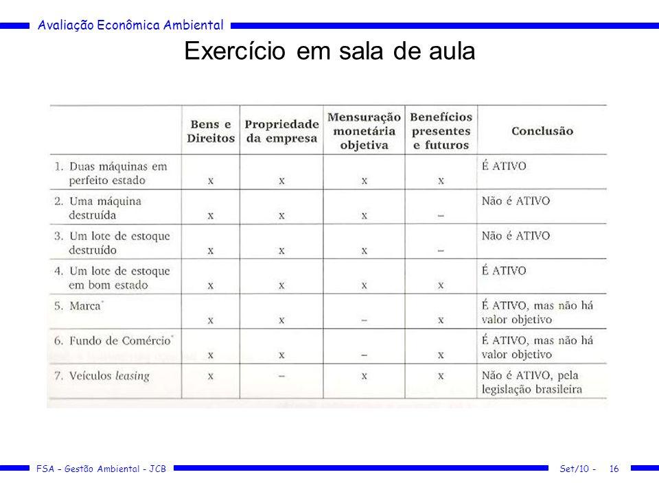 Avaliação Econômica Ambiental FSA – Gestão Ambiental - JCB Exercício em sala de aula 16Set/10 -