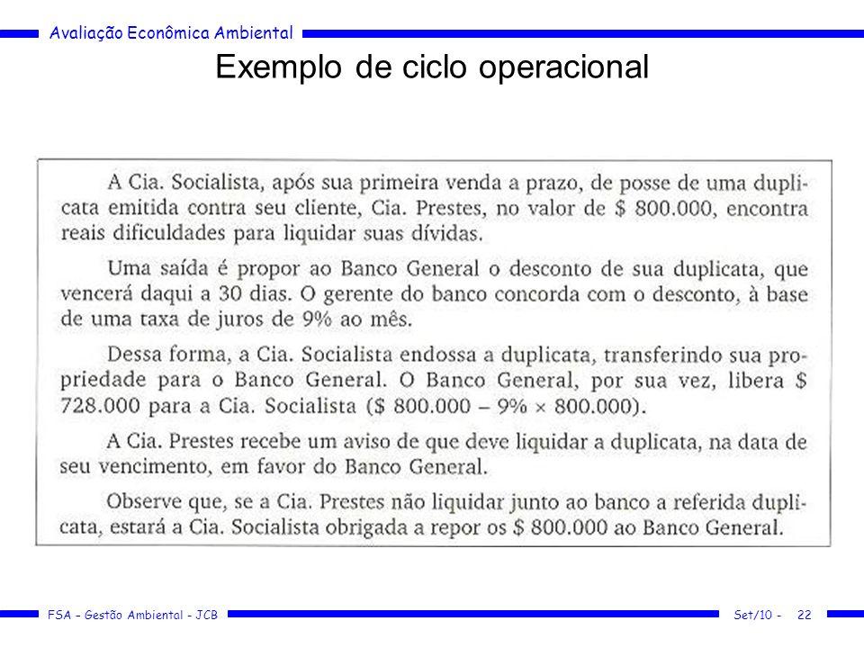 Avaliação Econômica Ambiental FSA – Gestão Ambiental - JCB Exemplo de ciclo operacional 22Set/10 -