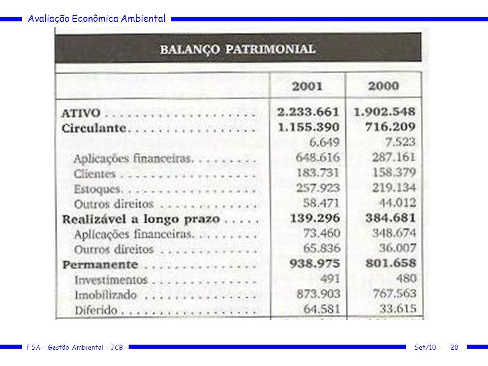 Avaliação Econômica Ambiental FSA – Gestão Ambiental - JCB 28Set/10 -