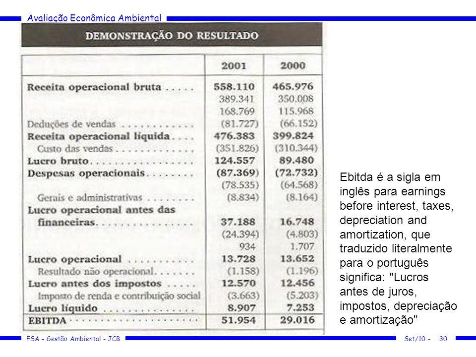 Avaliação Econômica Ambiental FSA – Gestão Ambiental - JCB 30 Ebitda é a sigla em inglês para earnings before interest, taxes, depreciation and amorti