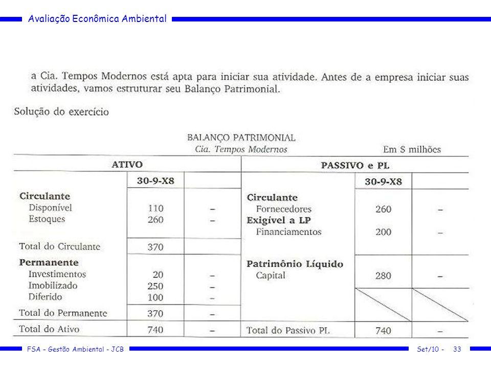 Avaliação Econômica Ambiental FSA – Gestão Ambiental - JCB 33Set/10 -