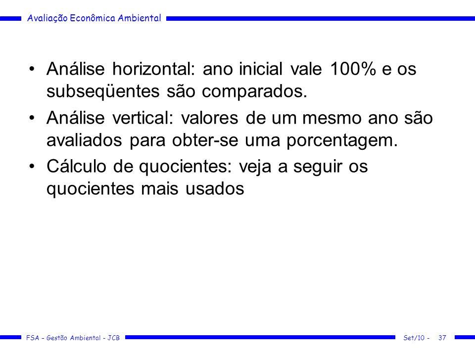 Avaliação Econômica Ambiental FSA – Gestão Ambiental - JCB Análise horizontal: ano inicial vale 100% e os subseqüentes são comparados. Análise vertica