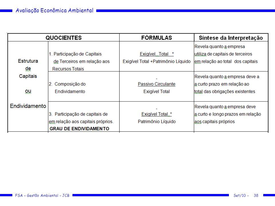 Avaliação Econômica Ambiental FSA – Gestão Ambiental - JCB Set/10 -38