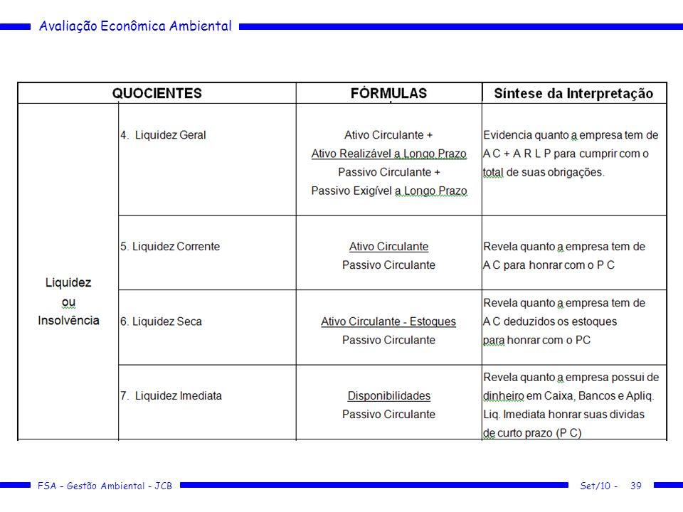 Avaliação Econômica Ambiental FSA – Gestão Ambiental - JCB Set/10 -39