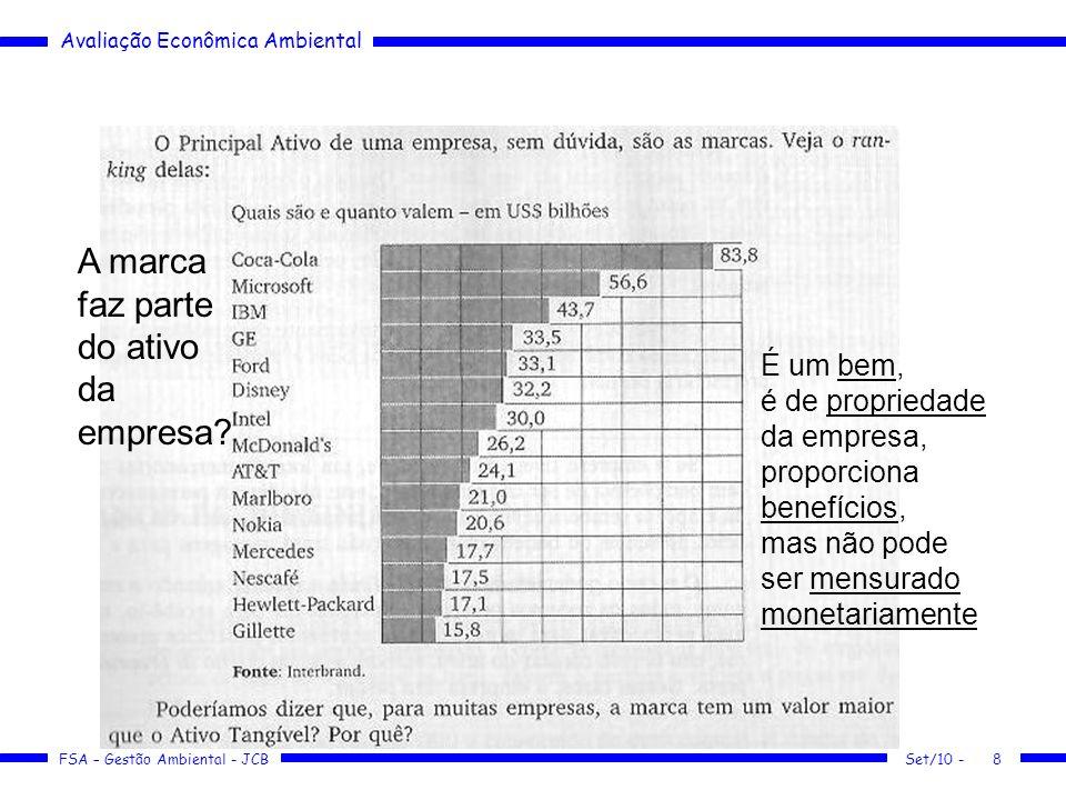 Avaliação Econômica Ambiental FSA – Gestão Ambiental - JCB 8 A marca faz parte do ativo da empresa? É um bem, é de propriedade da empresa, proporciona
