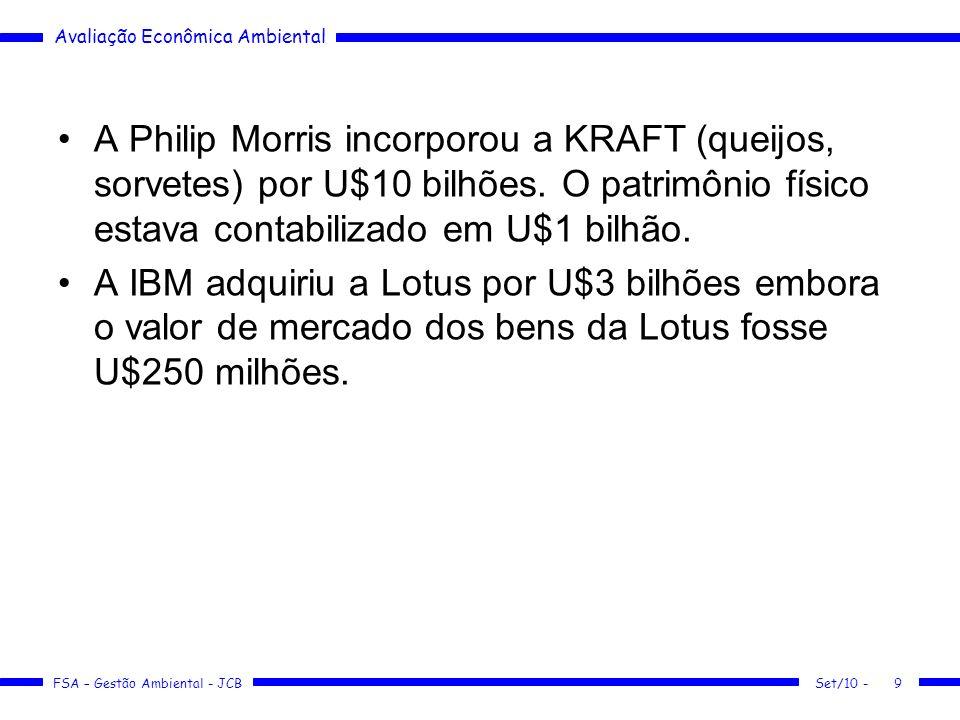 Avaliação Econômica Ambiental FSA – Gestão Ambiental - JCB A Philip Morris incorporou a KRAFT (queijos, sorvetes) por U$10 bilhões. O patrimônio físic