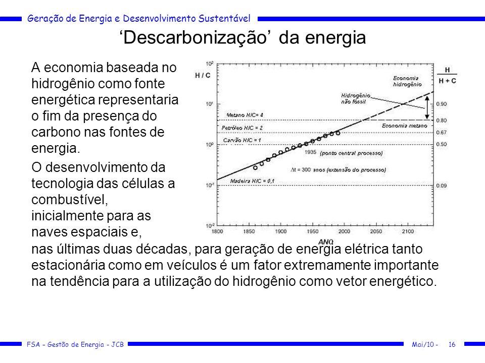 Geração de Energia e Desenvolvimento Sustentável FSA – Gestão de Energia - JCB Descarbonização da energia Mai/10 -16 A economia baseada no hidrogênio