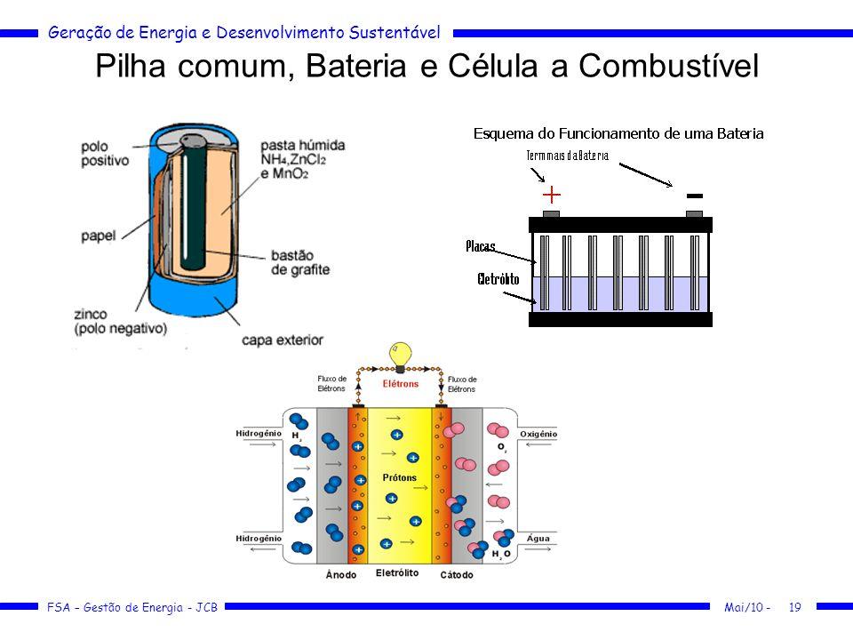 Geração de Energia e Desenvolvimento Sustentável FSA – Gestão de Energia - JCB Pilha comum, Bateria e Célula a Combustível Mai/10 -19