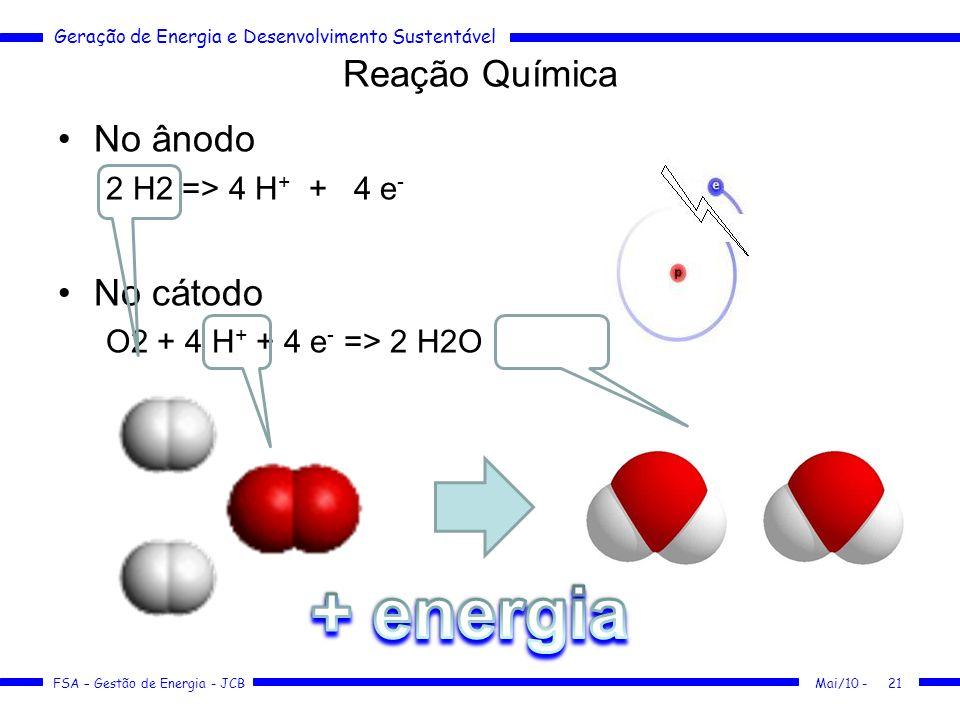 Geração de Energia e Desenvolvimento Sustentável FSA – Gestão de Energia - JCB Reação Química No ânodo 2 H2 => 4 H + + 4 e - No cátodo O2 + 4 H + + 4