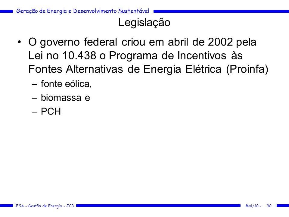 Geração de Energia e Desenvolvimento Sustentável FSA – Gestão de Energia - JCB Legislação O governo federal criou em abril de 2002 pela Lei no 10.438