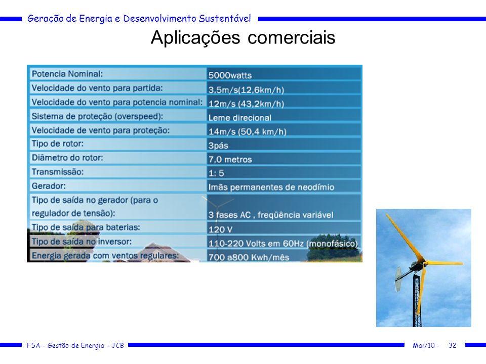 Geração de Energia e Desenvolvimento Sustentável FSA – Gestão de Energia - JCB Aplicações comerciais Mai/10 -32