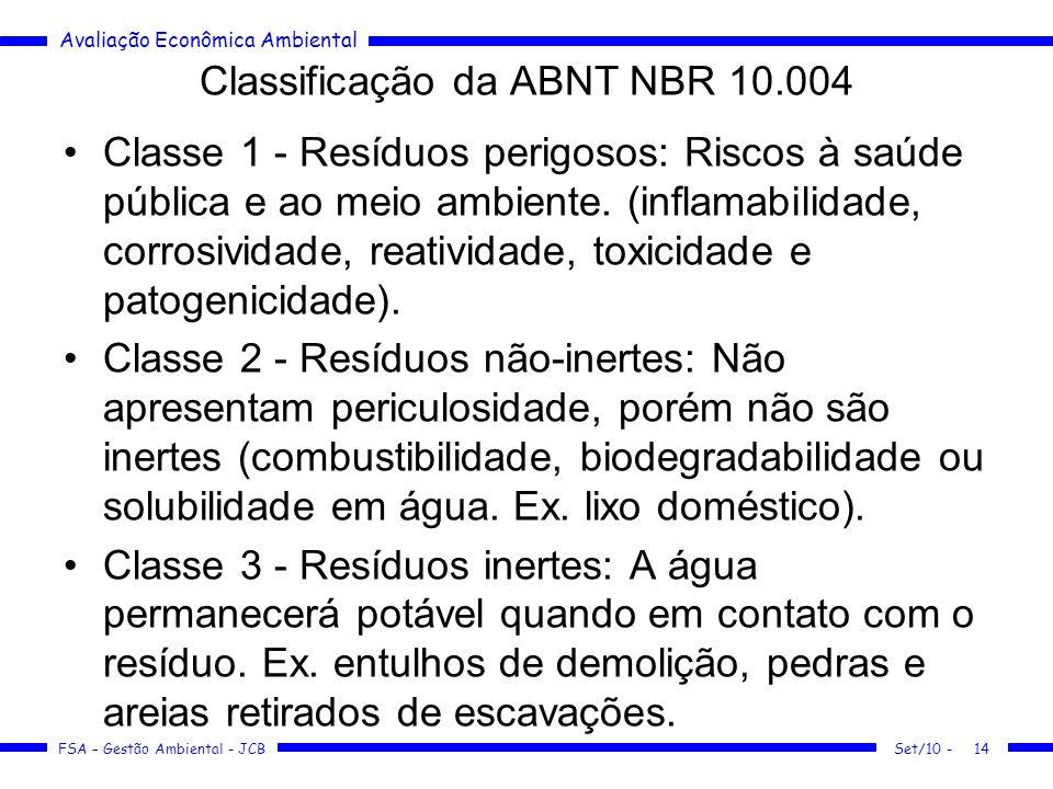 Avaliação Econômica Ambiental FSA – Gestão Ambiental - JCB Classificação da ABNT NBR 10.004 Classe 1 - Resíduos perigosos: Riscos à saúde pública e ao
