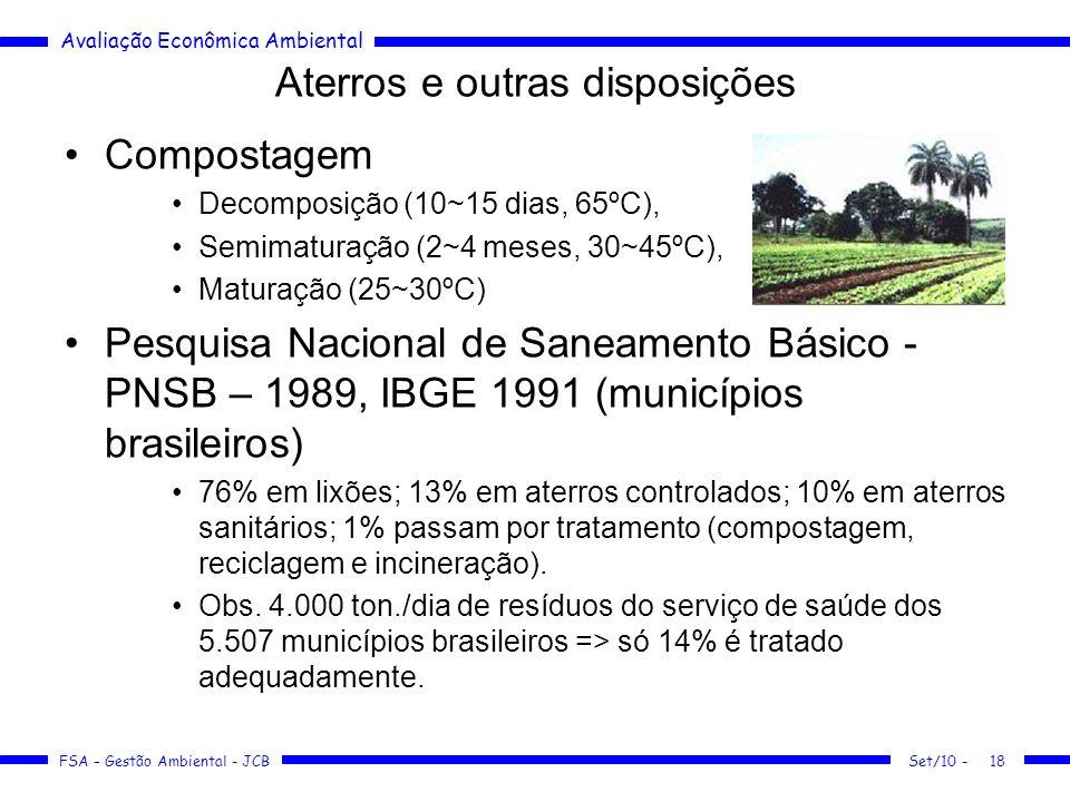 Avaliação Econômica Ambiental FSA – Gestão Ambiental - JCB Aterros e outras disposições Compostagem Decomposição (10~15 dias, 65ºC), Semimaturação (2~