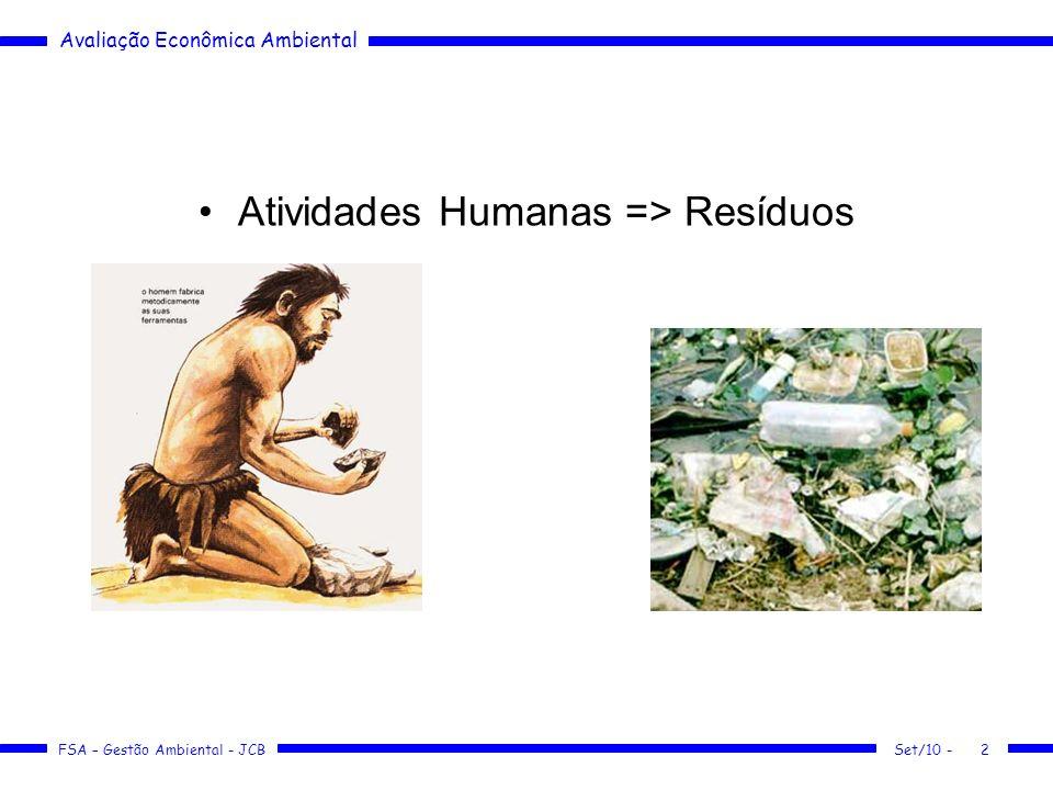 Avaliação Econômica Ambiental FSA – Gestão Ambiental - JCB Atividades Humanas => Resíduos Set/10 -2