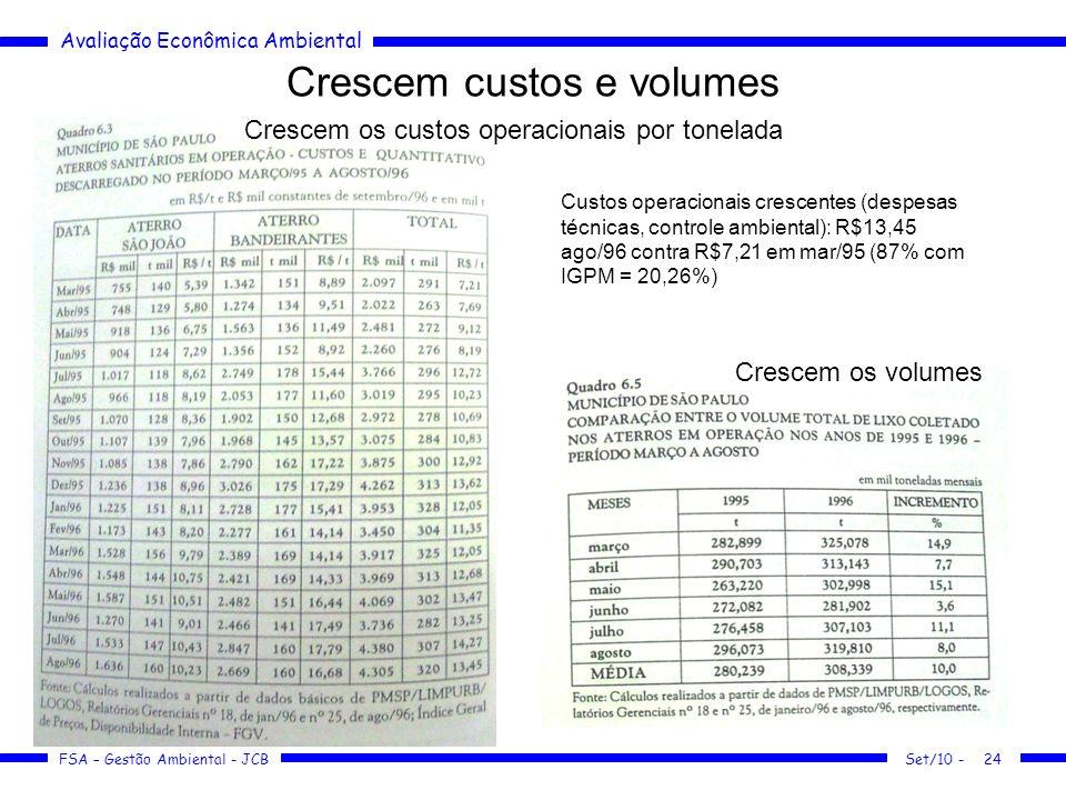 Avaliação Econômica Ambiental FSA – Gestão Ambiental - JCB Set/10 -24 Custos operacionais crescentes (despesas técnicas, controle ambiental): R$13,45