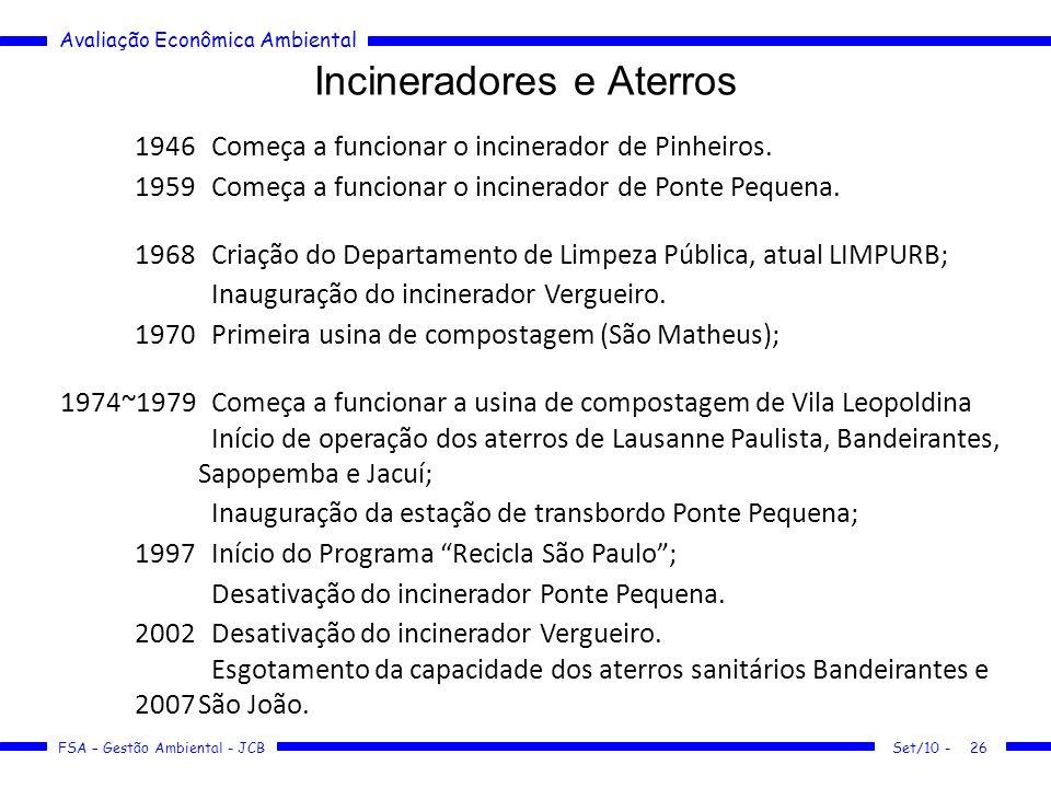 Avaliação Econômica Ambiental FSA – Gestão Ambiental - JCB Incineradores e Aterros Set/10 -26 1946 Começa a funcionar o incinerador de Pinheiros. 1959