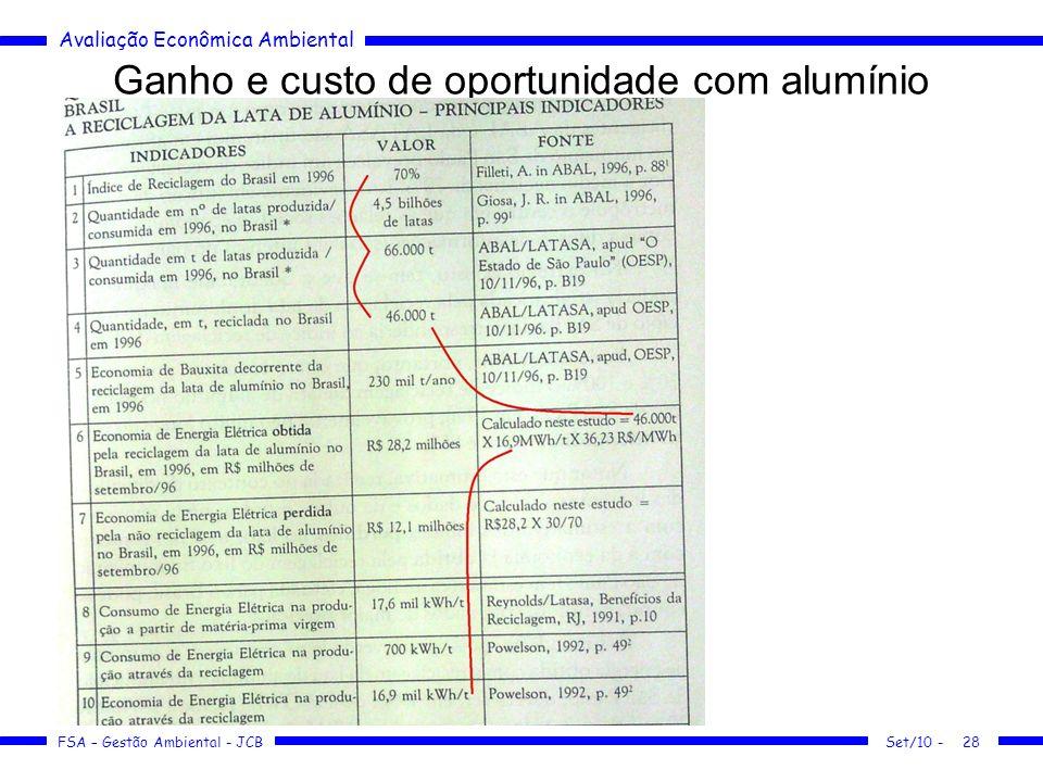 Avaliação Econômica Ambiental FSA – Gestão Ambiental - JCB Ganho e custo de oportunidade com alumínio Set/10 -28