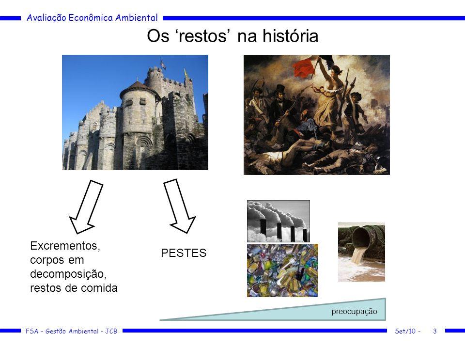 Avaliação Econômica Ambiental FSA – Gestão Ambiental - JCB Os restos na história Set/10 -3 Excrementos, corpos em decomposição, restos de comida PESTE