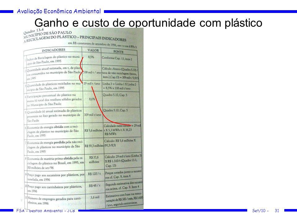 Avaliação Econômica Ambiental FSA – Gestão Ambiental - JCB Ganho e custo de oportunidade com plástico Set/10 -31