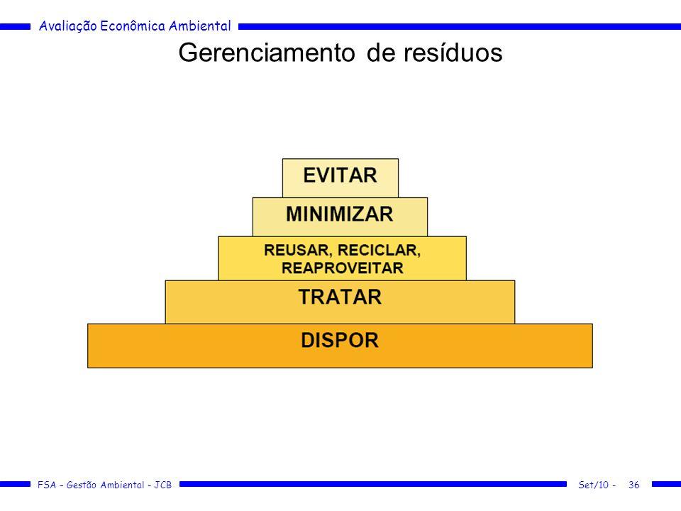 Avaliação Econômica Ambiental FSA – Gestão Ambiental - JCB Gerenciamento de resíduos Set/10 -36