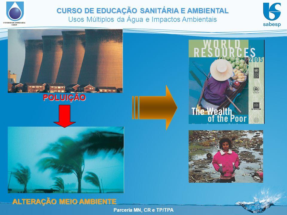 Parceria MN, CR e TP/TPA CURSO DE EDUCAÇÃO SANITÁRIA E AMBIENTAL Usos Múltiplos da Água e Impactos Ambientais POLUIÇÃO ALTERAÇÃO MEIO AMBIENTE