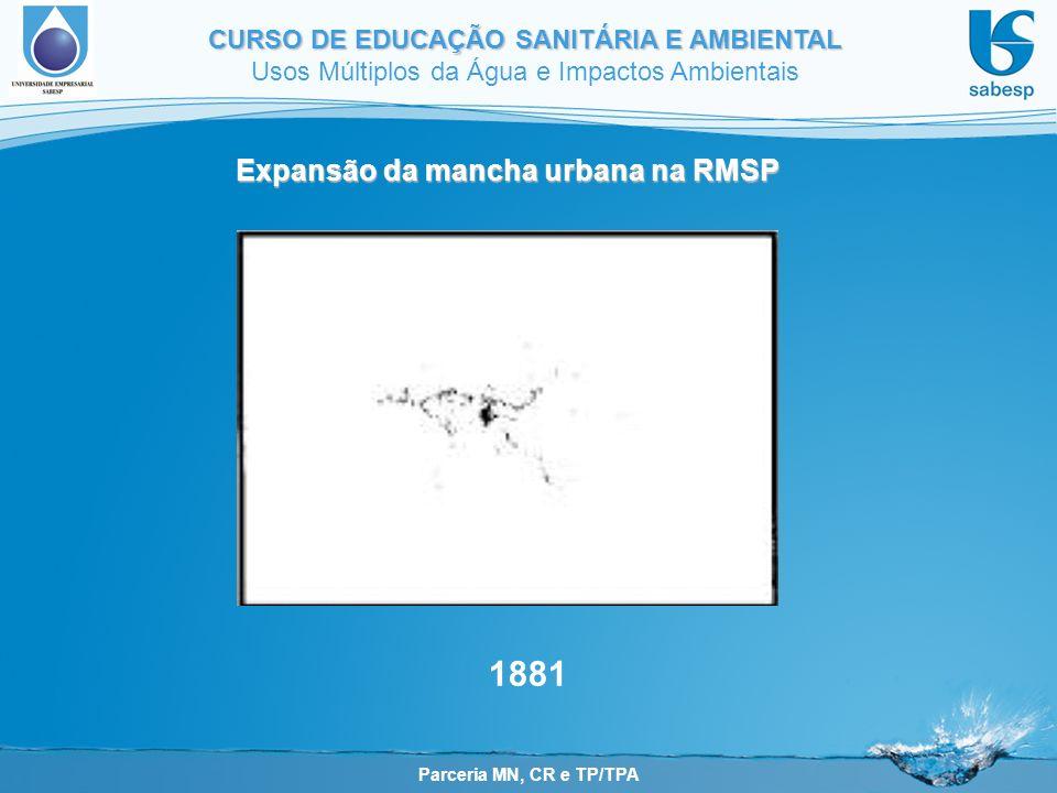 Parceria MN, CR e TP/TPA CURSO DE EDUCAÇÃO SANITÁRIA E AMBIENTAL Usos Múltiplos da Água e Impactos Ambientais 1881 Expansão da mancha urbana na RMSP