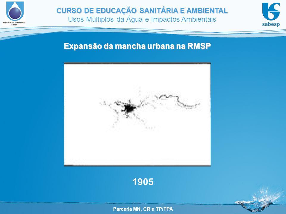Parceria MN, CR e TP/TPA CURSO DE EDUCAÇÃO SANITÁRIA E AMBIENTAL Usos Múltiplos da Água e Impactos Ambientais 1905 Expansão da mancha urbana na RMSP