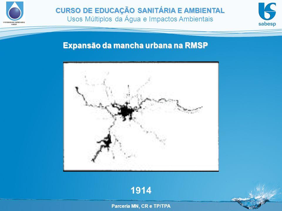 Parceria MN, CR e TP/TPA CURSO DE EDUCAÇÃO SANITÁRIA E AMBIENTAL Usos Múltiplos da Água e Impactos Ambientais 1914 Expansão da mancha urbana na RMSP