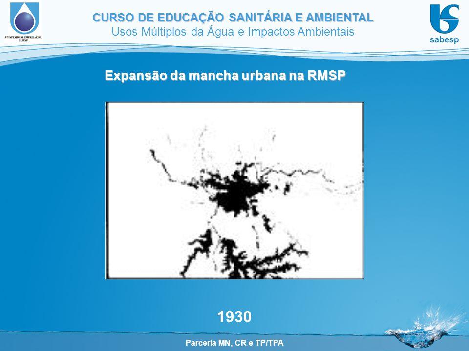 Parceria MN, CR e TP/TPA CURSO DE EDUCAÇÃO SANITÁRIA E AMBIENTAL Usos Múltiplos da Água e Impactos Ambientais 1930 Expansão da mancha urbana na RMSP