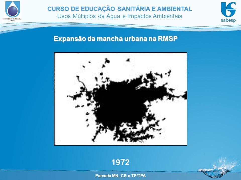 Parceria MN, CR e TP/TPA CURSO DE EDUCAÇÃO SANITÁRIA E AMBIENTAL Usos Múltiplos da Água e Impactos Ambientais 1972 Expansão da mancha urbana na RMSP