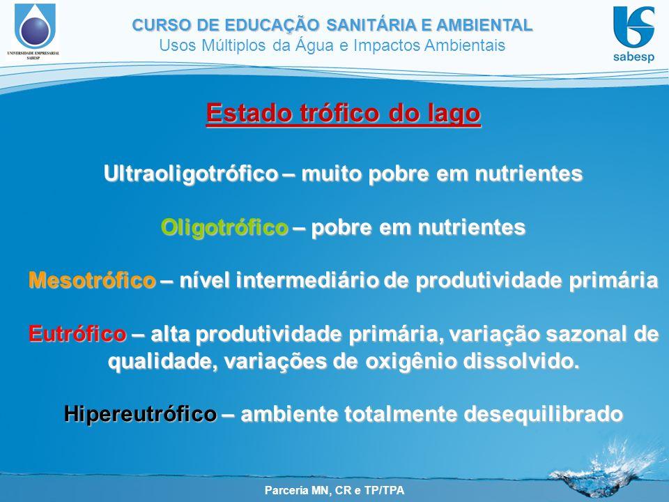 Parceria MN, CR e TP/TPA CURSO DE EDUCAÇÃO SANITÁRIA E AMBIENTAL Usos Múltiplos da Água e Impactos Ambientais Estado trófico do lago Ultraoligotrófico – muito pobre em nutrientes Oligotrófico – pobre em nutrientes Mesotrófico – nível intermediário de produtividade primária Eutrófico – alta produtividade primária, variação sazonal de qualidade, variações de oxigênio dissolvido.