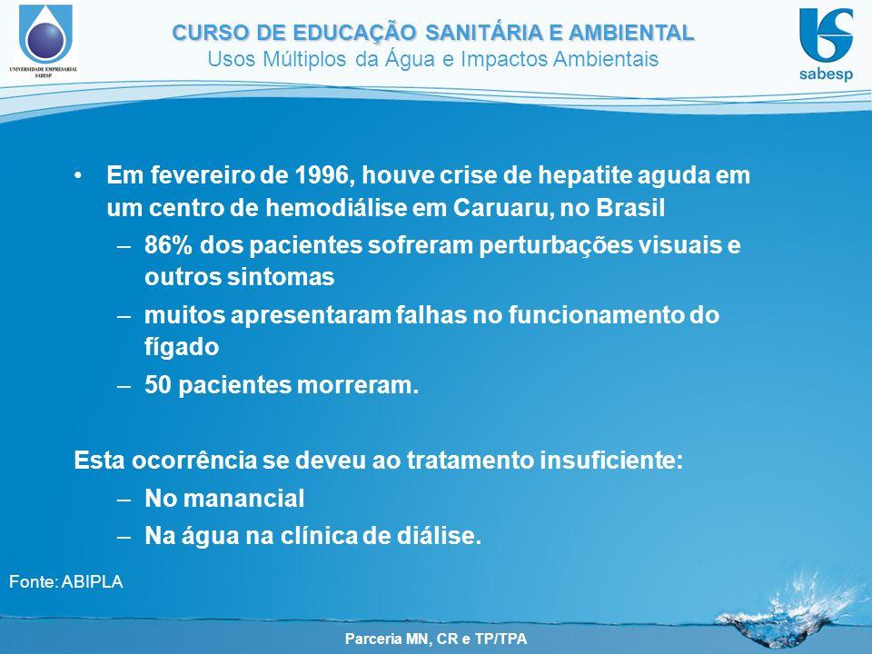 Parceria MN, CR e TP/TPA CURSO DE EDUCAÇÃO SANITÁRIA E AMBIENTAL Usos Múltiplos da Água e Impactos Ambientais Em fevereiro de 1996, houve crise de hepatite aguda em um centro de hemodiálise em Caruaru, no Brasil –86% dos pacientes sofreram perturbações visuais e outros sintomas –muitos apresentaram falhas no funcionamento do fígado –50 pacientes morreram.