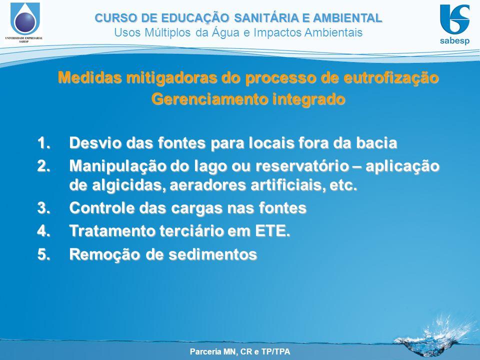 Parceria MN, CR e TP/TPA CURSO DE EDUCAÇÃO SANITÁRIA E AMBIENTAL Usos Múltiplos da Água e Impactos Ambientais Medidas mitigadoras do processo de eutro