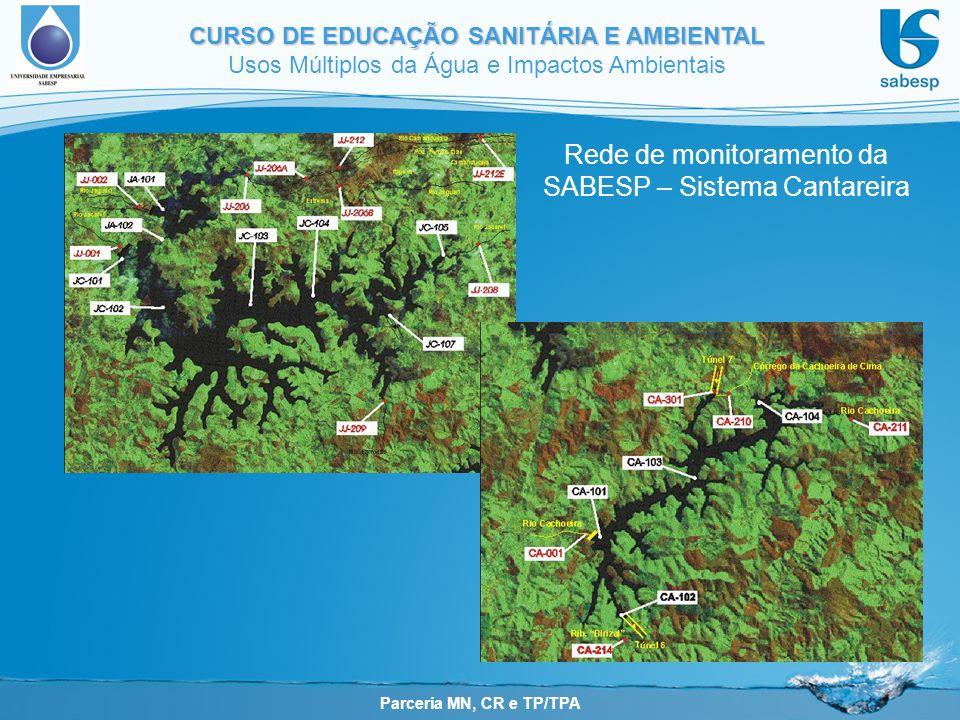 Parceria MN, CR e TP/TPA CURSO DE EDUCAÇÃO SANITÁRIA E AMBIENTAL Usos Múltiplos da Água e Impactos Ambientais Rede de monitoramento da SABESP – Sistema Cantareira