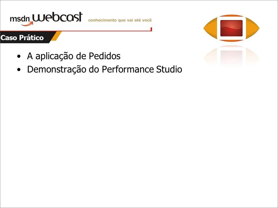 Caso Prático A aplicação de Pedidos Demonstração do Performance Studio