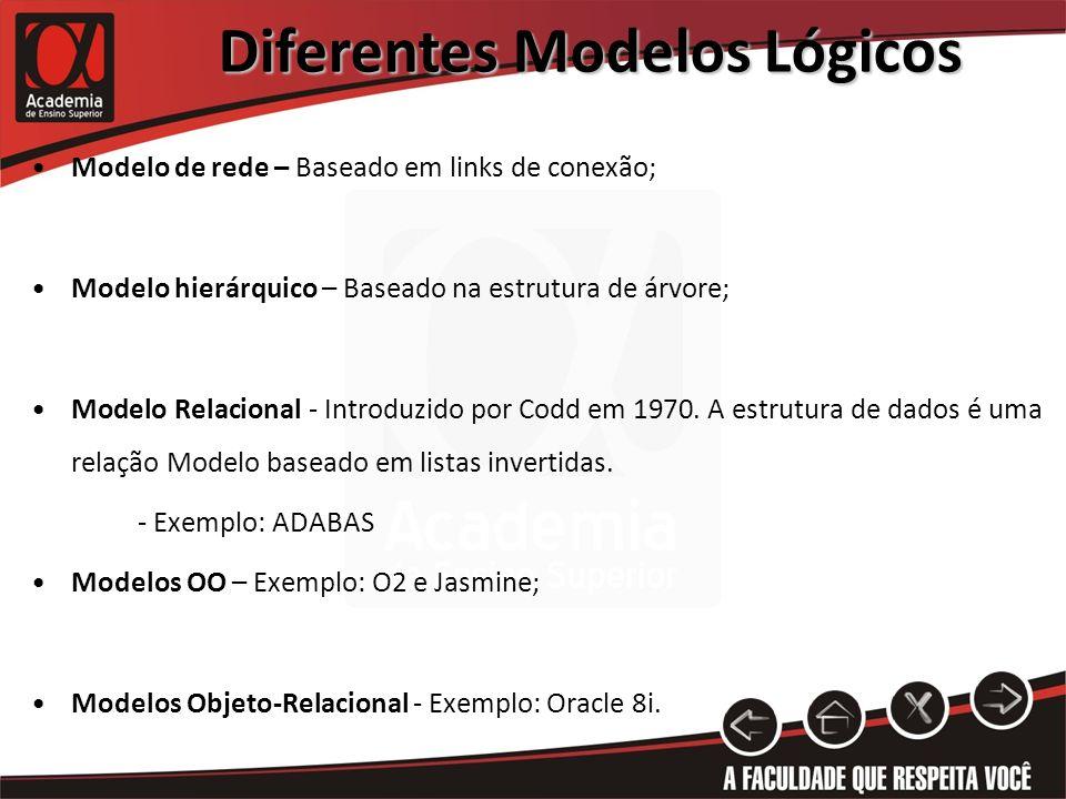 Diferentes Modelos Lógicos Modelo de rede – Baseado em links de conexão; Modelo hierárquico – Baseado na estrutura de árvore; Modelo Relacional - Intr