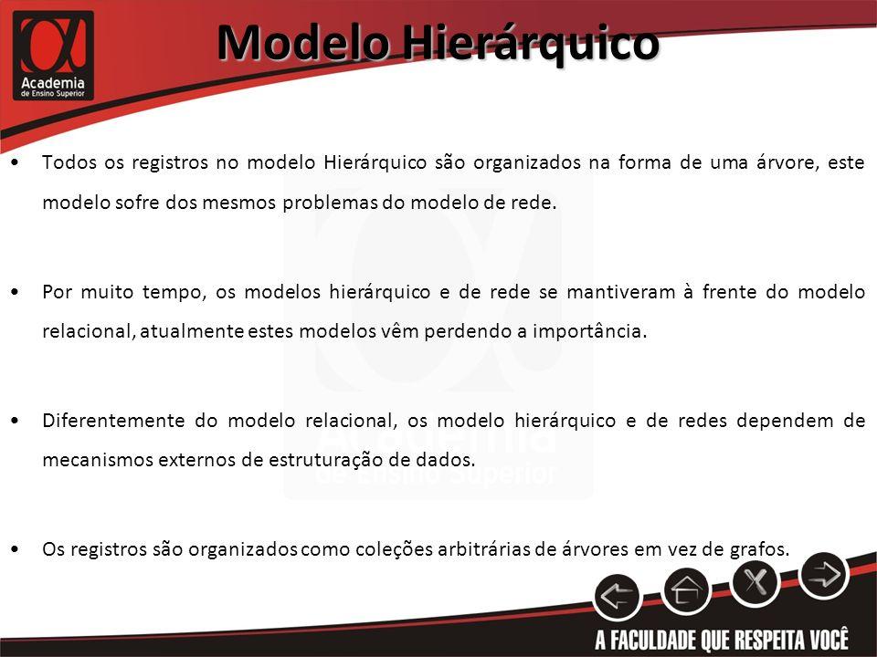 Modelo Hierárquico Todos os registros no modelo Hierárquico são organizados na forma de uma árvore, este modelo sofre dos mesmos problemas do modelo d