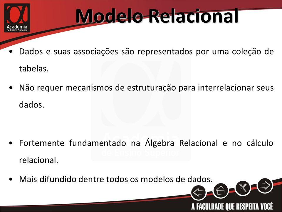 Modelo Relacional Dados e suas associações são representados por uma coleção de tabelas. Não requer mecanismos de estruturação para interrelacionar se