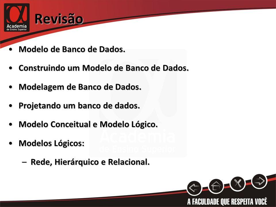 Revisão Modelo de Banco de Dados.Modelo de Banco de Dados. Construindo um Modelo de Banco de Dados.Construindo um Modelo de Banco de Dados. Modelagem
