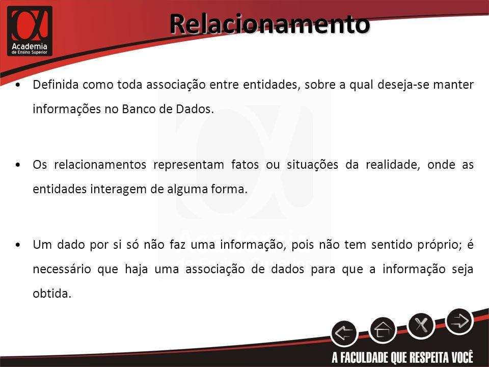 Relacionamento Definida como toda associação entre entidades, sobre a qual deseja-se manter informações no Banco de Dados. Os relacionamentos represen