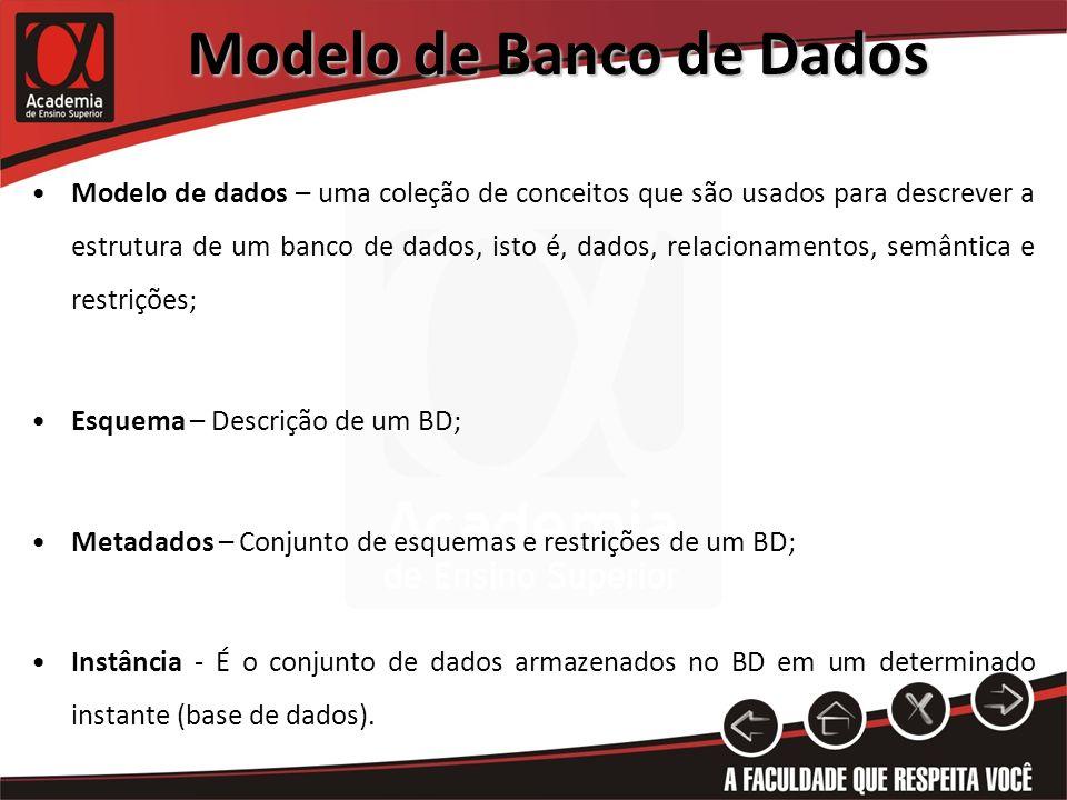 Modelo de Banco de Dados Modelo de dados – uma coleção de conceitos que são usados para descrever a estrutura de um banco de dados, isto é, dados, rel