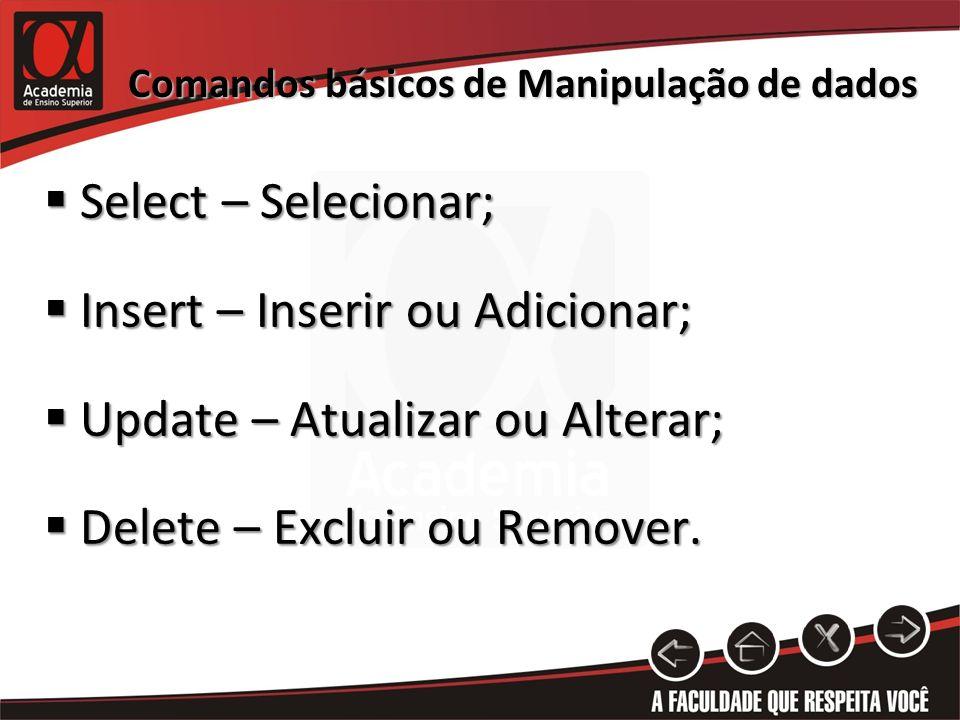 Comandos básicos de Manipulação de dados Select – Selecionar; Select – Selecionar; Insert – Inserir ou Adicionar; Insert – Inserir ou Adicionar; Update – Atualizar ou Alterar; Update – Atualizar ou Alterar; Delete – Excluir ou Remover.