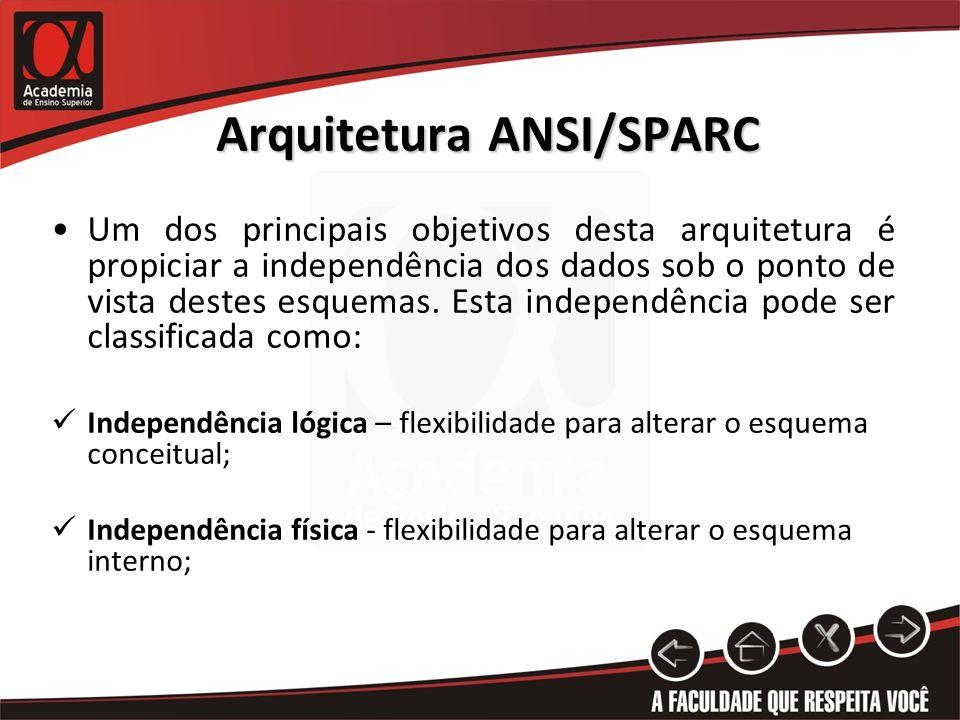 Arquitetura ANSI/SPARC Um dos principais objetivos desta arquitetura é propiciar a independência dos dados sob o ponto de vista destes esquemas. Esta