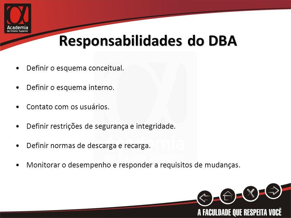 Responsabilidades do DBA Definir o esquema conceitual. Definir o esquema interno. Contato com os usuários. Definir restrições de segurança e integrida
