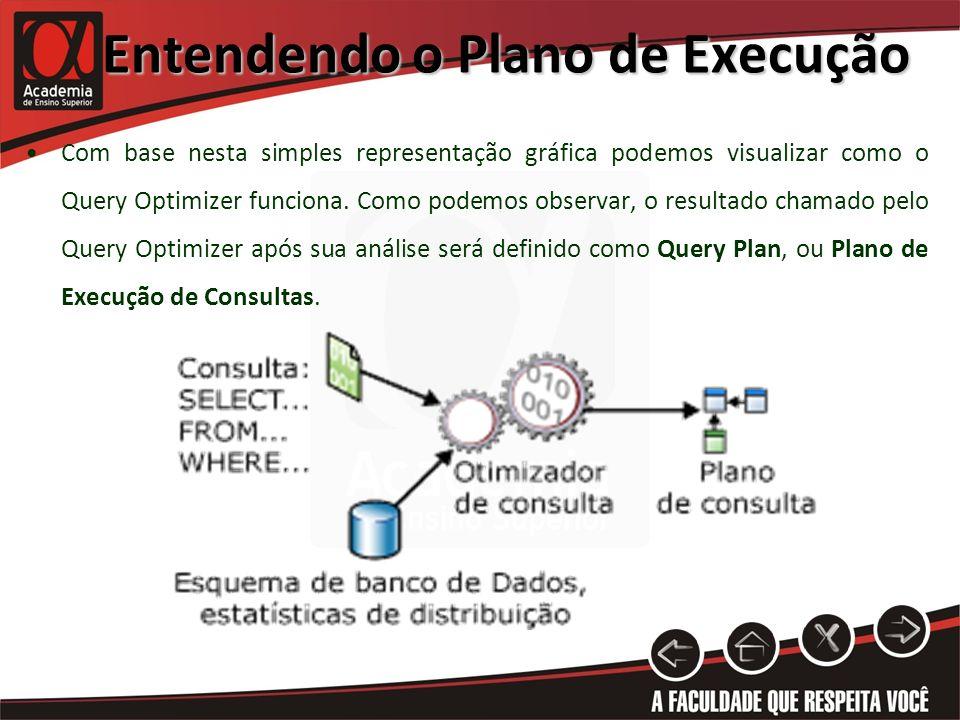Entendendo o Plano de Execução Com base nesta simples representação gráfica podemos visualizar como o Query Optimizer funciona. Como podemos observar,