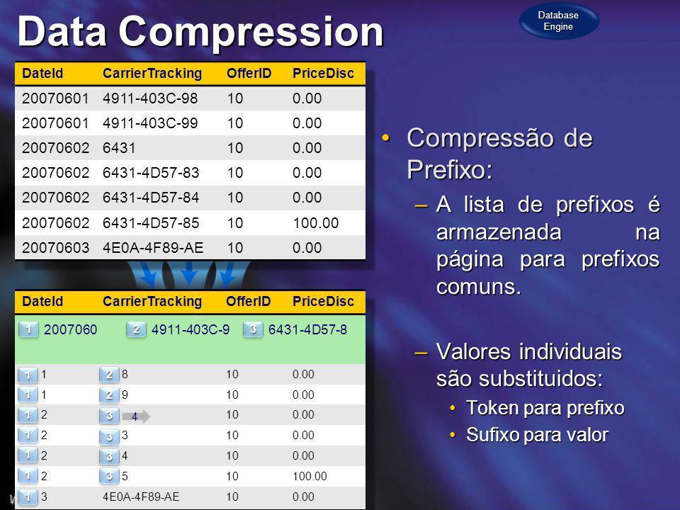 Data Compression Dicionário de compressão:Dicionário de compressão: –O valor comum é armazenado na página –Valores comuns são substituidos por tokens 2X para 7X taxa de compressão real para dados fato no DW de forma antecipada, dependendo do dado2X para 7X taxa de compressão real para dados fato no DW de forma antecipada, dependendo do dado 4911-403C-9 22 6431-4D57-8 33 2007060 11 11 11 11 11 11 11 11 22 22 33 33 33 33 4 4911-403C-9 22 6431-4D57-8 33 2007060 11 11 11 11 11 11 11 11 22 22 33 33 33 33 4 2 22 10 33 1 11 0.00 44 11 11 22 22 22 22 33 33 33 33 33 33 33 44 44 44 44 44 44 Database Engine